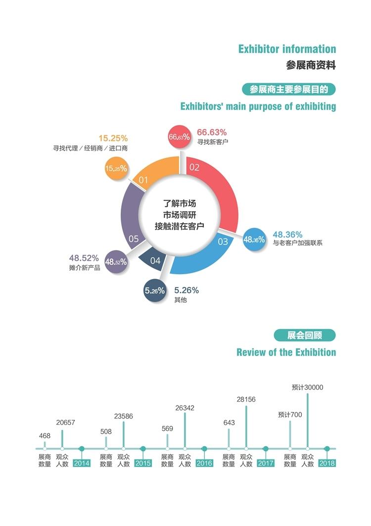 2018深圳国际橡塑内蒙快3开奖走势图工业展