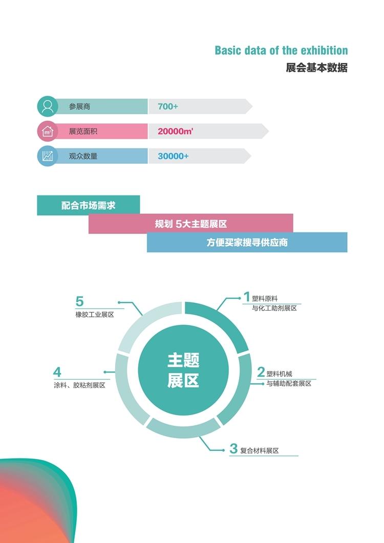 2018深圳国际橡塑湖北11任六遗漏数据工业展