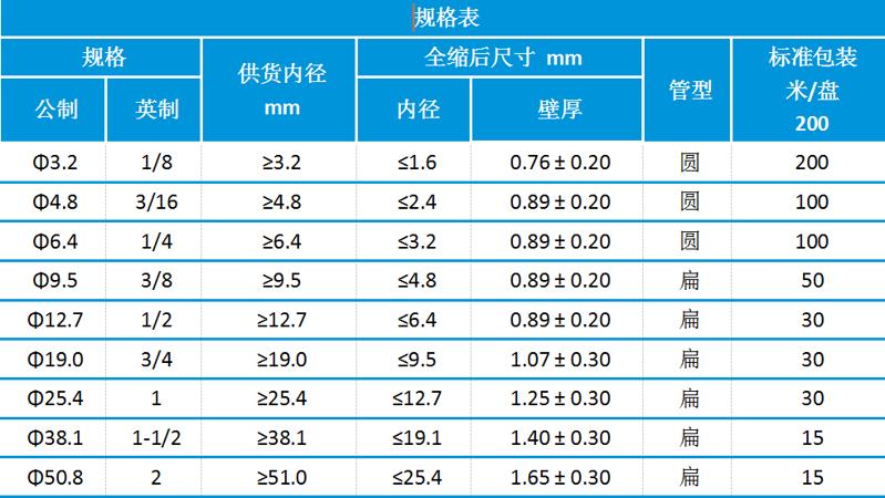 氟橡胶热缩管规格.